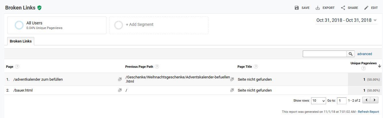 Weihnachtskalender Google.Google Analytics Custom Reports Support Seotools For Excel